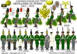 Tafel 376: Zarenreich Russland: Artillerie zu Pferd 1811-1815