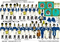 Tafel 318: Königreich Württemberg: 3. Linien-Infanterie-Regiment von Phull 1809-1812