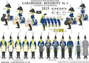 Tafel 199: Königreich der Niederlande: 3. Carabinier-Regiment 1815