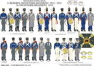 Tafel 147: Königreich Preußen: 2. Reserve-Infanterie-Regiment 1813-1815