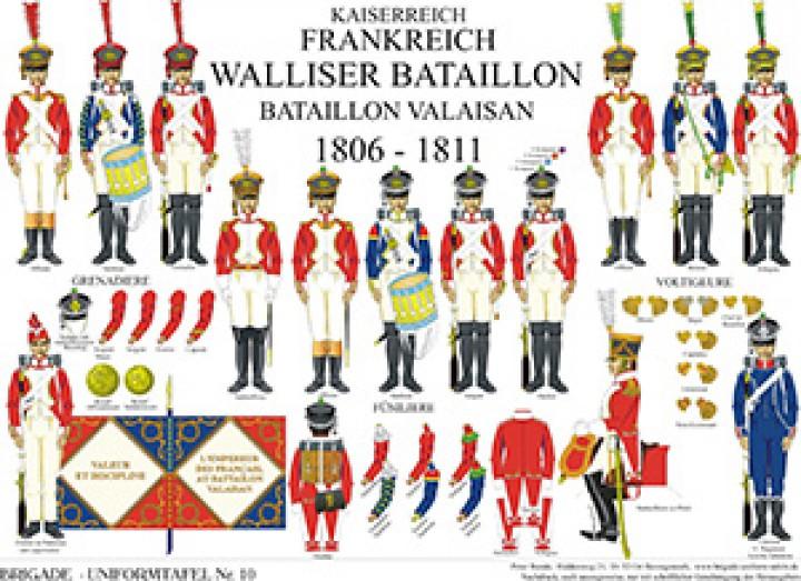 Tafel 10: Kaiserreich Frankreich: Bataillon Wallis 1806-1811