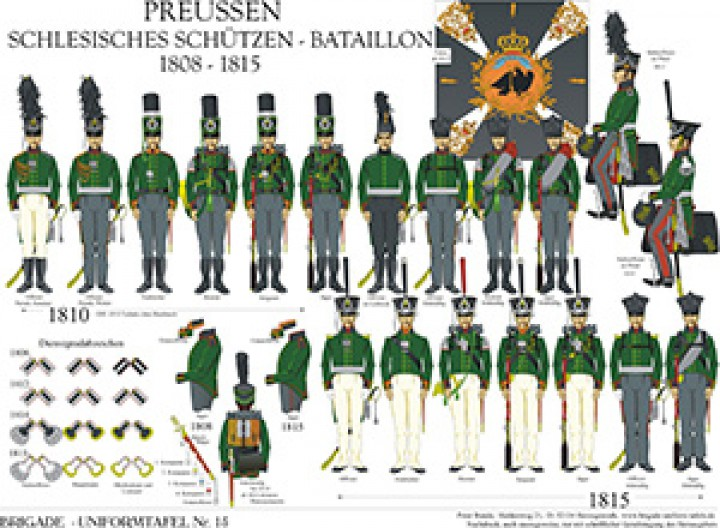 Tafel 15: Königreich Preußen: Schlesisches Schützen-Bataillon 1809-1815
