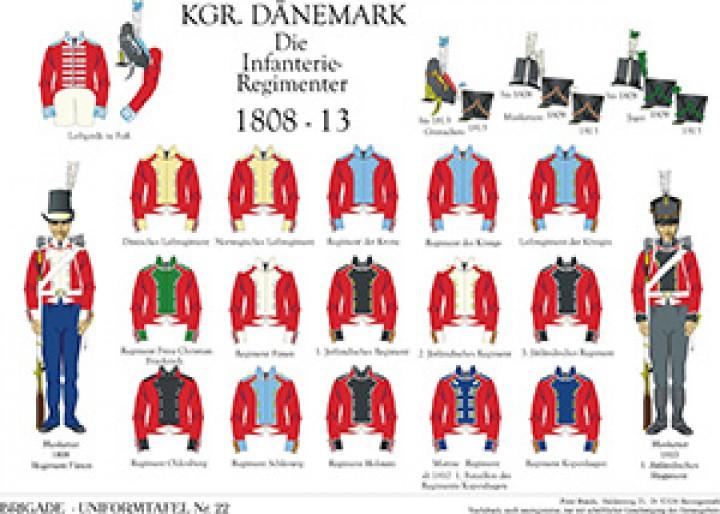 Tafel 22: Königreich Dänemark: Die Infanterie-Regimenter 1806-1815 (Übersicht)