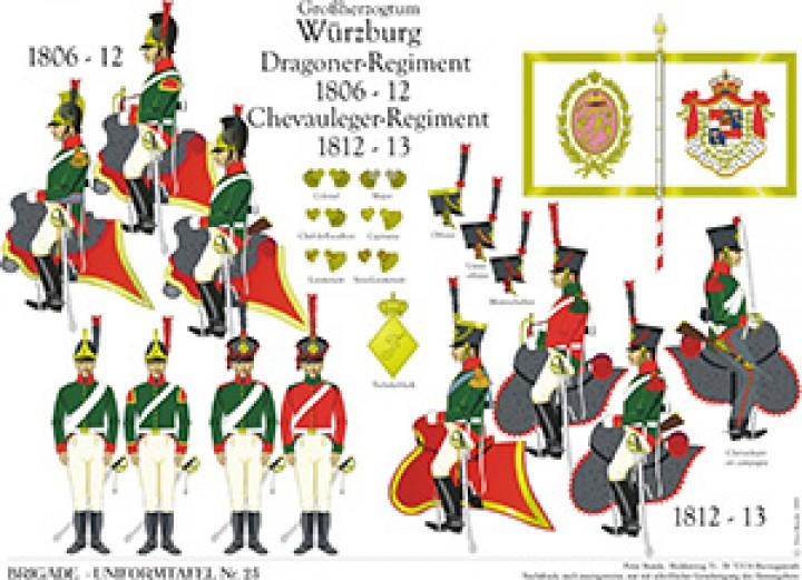 Tafel 25: Großherzogtum Würzburg: Regiment Chevau-legers 1806-1814