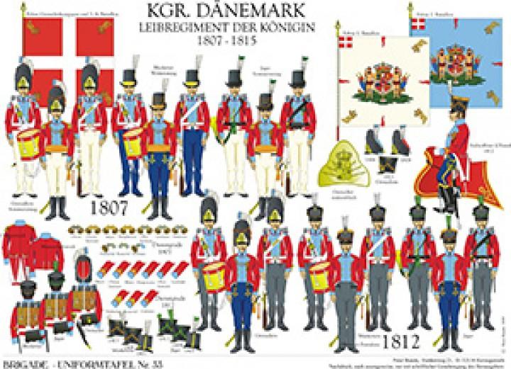 Tafel 33: Königreich Dänemark: Leibregiment zu Fuß der Königin 1807-1815