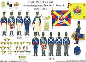 Tafel 35: Königreich Portugal: Infanterie-Regiment No.6 (1. Porto) 1806-1814