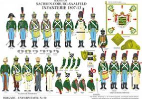 Tafel 62: Herzogtum Sachsen-Coburg-Saalfeld: Infanterie 1807-1813
