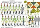 Tafel 76: Kaiserreich Frankreich: Infanterie-Regiment Joseph Napoléon 1809-1813