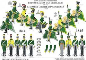 Tafel 86: Königreich der Niederlande: Leichtes Dragoner-Regiment Nr.5 1814-1815