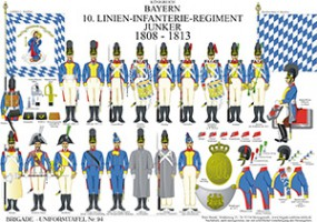 Tafel 94: Königreich Bayern: 10. Linien-Infanterie-Regiment Junker 1808-1813