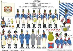 Tafel 98: Königreich Bayern: 11. Linien-Infanterie-Regiment 1811-1813
