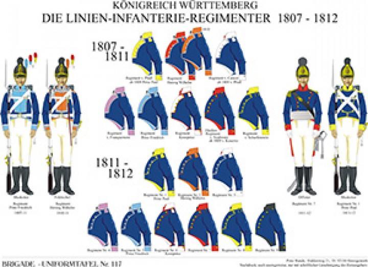 Tafel 117: Königreich Württemberg: Die Linien-Infanterie-Regimenter 1807-1812 (Übersicht)