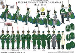 Tafel 149: Kaiserreich Russland: Jäger-Regiment zu Pferd Arsamas 1812-1814