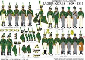 Tafel 165: Königreich Sachsen: Jäger-Korps 1809-1815