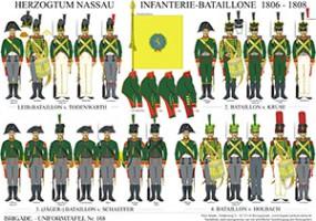 Tafel 168: Herzogtum Nassau: Infanterie-Bataillone 1806-1808
