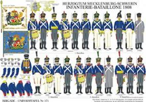 Tafel 171: Herzogtum Mecklenburg-Schwerin: Infanterie-Bataillone 1808