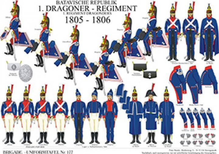 Tafel 177: Batavische Republik: 1. Dragoner-Regiment: 1805-1806
