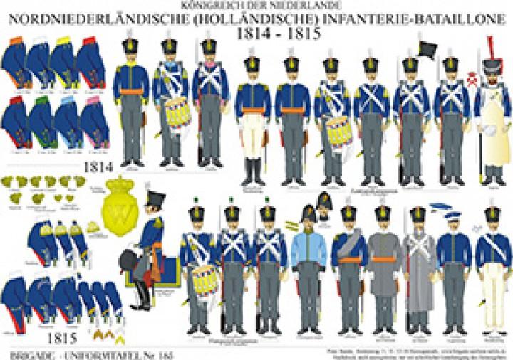 Tafel 184: Königreich Preußen: 7. Reserve-Infanterie-Regiment 1813-1815