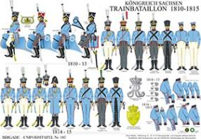 Tafel 187: Königreich Sachsen: Train-Bataillon 1810-1815