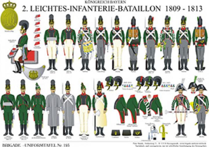 Tafel 193: Königreich Bayern: 2. Leichtes Infanterie Bataillon 1809-1813