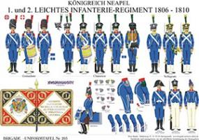 Tafel 205: Königreich Neapel: 1. und 2. Leichtes Infanterie-Regiment 1806-1810