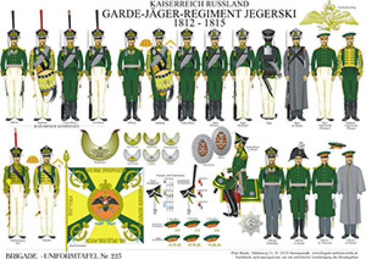 Tafel 223: Kaiserreich Russland: Garde-Jäger-Regiment Jegerski 1812-1815