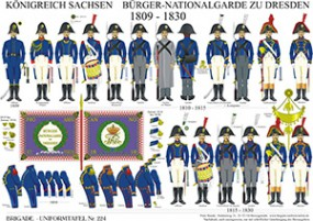 Tafel 224: Königreich Sachsen: Bürger-Nationalgarde zu Dresden 1809-1830
