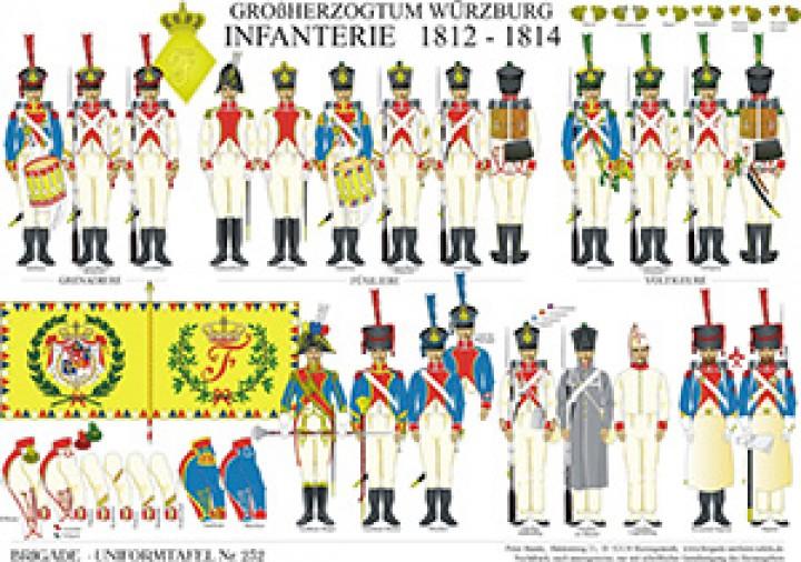 Tafel 232: Großherzogtum Würzburg: Infanterie 1812-1815