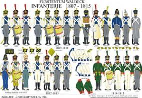 Tafel 235: Fürstentum Waldeck: Infanterie 1807 - 1815