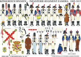 Tafel 237: Königreich Spanien: Infanterie-Regiment Zamora 1808-1815