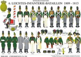 Tafel 238: Königreich Bayern: 6. Leichtes Infanterie-Bataillon 1809-1813