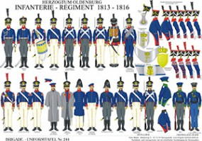 Tafel 244: Herzogtum Oldenburg: Infanterie-Regiment 1813-1816