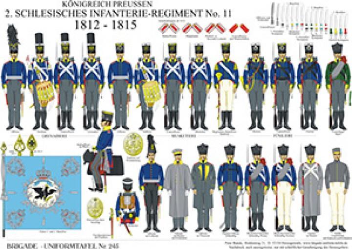 Tafel 245: Königreich Preußen: 2. Schlesisches Infanterie-Regiment No.11 1812-1815