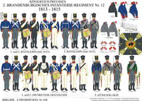 Tafel 249: Königreich Preußen: Brandenburgisches Infanterie-Regiment No.12 1813-1815