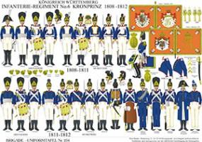Tafel 254: Königreich Württemberg: 6. Linien-Infanterie-Regiment Kronprinz 1808-1812
