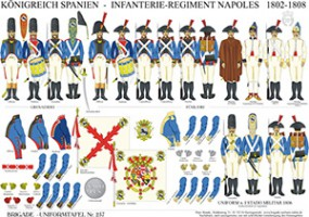 Tafel 257: Königreich Spanien: Infanterie-Regiment Napoles 1802-1808