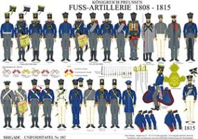 Tafel 267: Königreich Preußen: Fuss-Artillerie 1808-1815