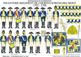Tafel 289: Königreich Sardinien: Schweizer Infanterie-Regiment DeCourten/Streng/Belmont 1792-1798