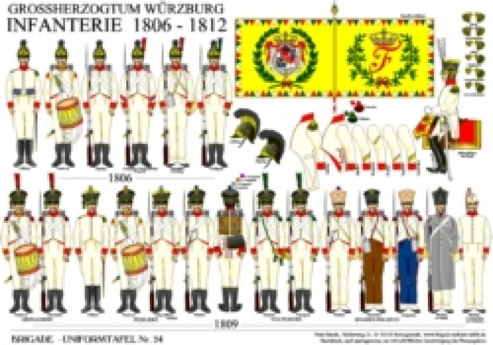 Tafel 24: Großherzogtum Würzburg: Infanterie-Regiment 1806-1813