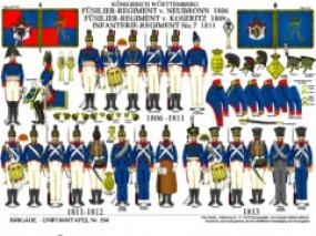 Tafel 294: Königreich Württemberg: Füsilier-Regiment v.Neubronn 1806 / Infanterie-Reg. Nr.7 1811