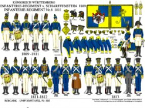 Tafel 295: Königreich Württemberg: Infanterie-Reg. v. Scharffenstein 1809/Infanterie-Reg. Nr.8 1811