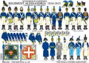 Tafel 333: Königreich Sardinien: Regiment Alessandria 1814-1815